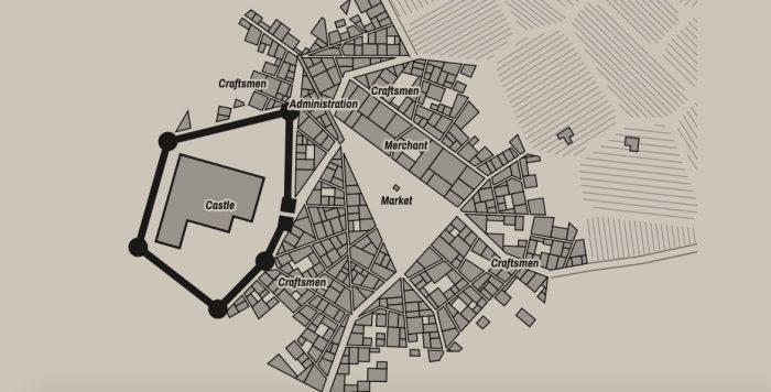 Generador de Ciudades Fantásticas Medievales 1